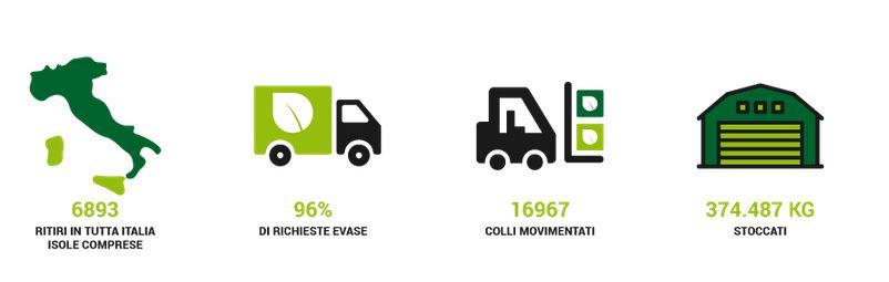 inquinamento-rifiuti-stampanti